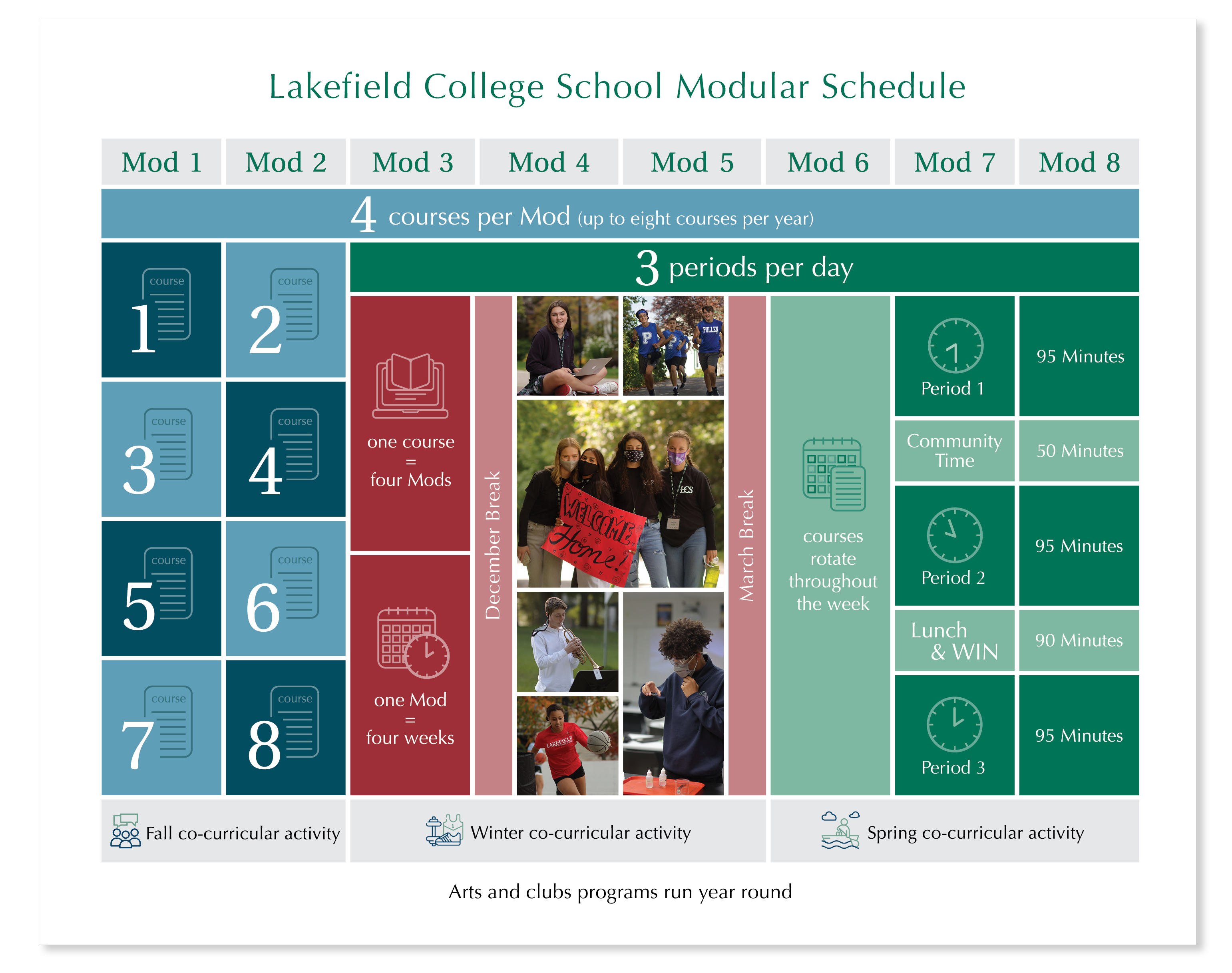 A Learning Schedule Designed For Student Well-Being and Engagement